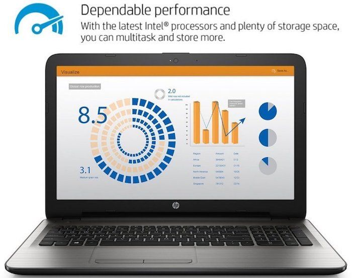 HP 15-ay013nr 15.6-Inch Full HD Laptop Review Performance Tests