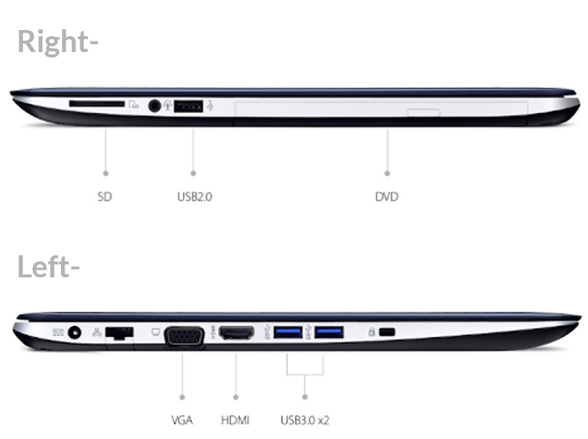 Ports on Asus F555LA-AB31 Laptop
