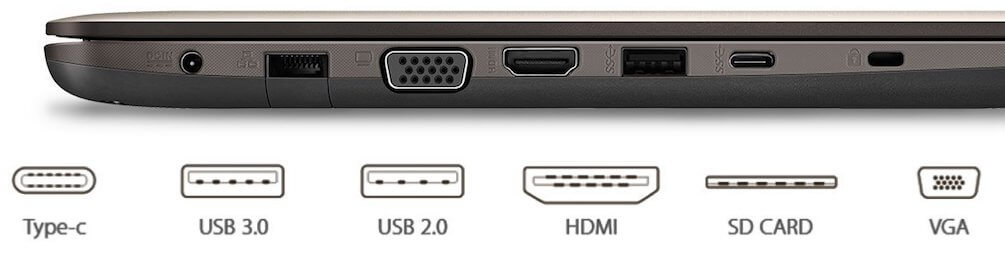 Ports and Slots on Asus F556UA 15 Inch Laptop
