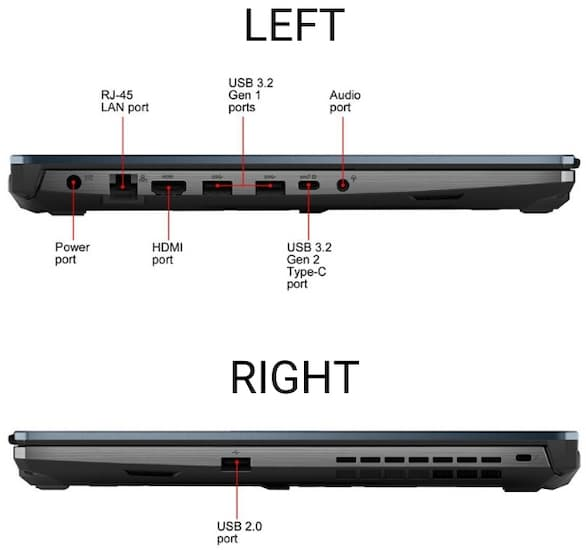Ports and slots on ASUS TUF A15 Gaming Laptop